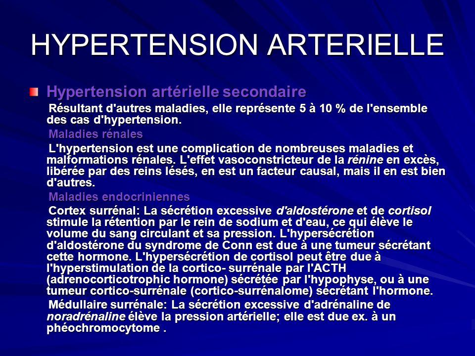 HYPERTENSION ARTERIELLE Hypertension artérielle secondaire Résultant d'autres maladies, elle représente 5 à 10 % de l'ensemble des cas d'hypertension.