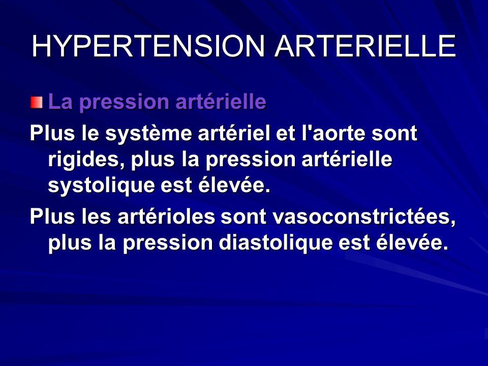 HYPERTENSION ARTERIELLE La pression artérielle Plus le système artériel et l'aorte sont rigides, plus la pression artérielle systolique est élevée. Pl