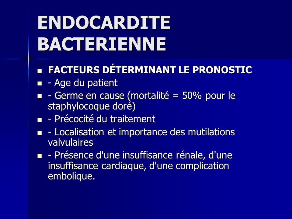 ENDOCARDITE BACTERIENNE FACTEURS DÉTERMINANT LE PRONOSTIC FACTEURS DÉTERMINANT LE PRONOSTIC - Age du patient - Age du patient - Germe en cause (mortal