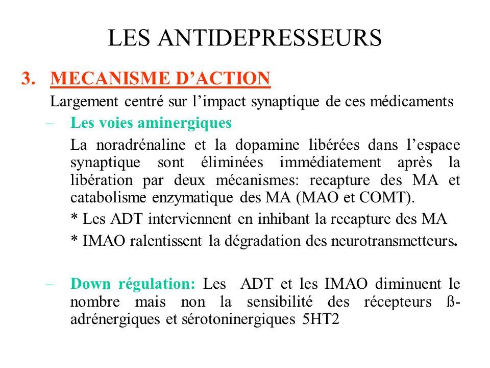 LES ANTIDEPRESSEURS 3.MECANISME DACTION Largement centré sur limpact synaptique de ces médicaments –Les voies aminergiques La noradrénaline et la dopa