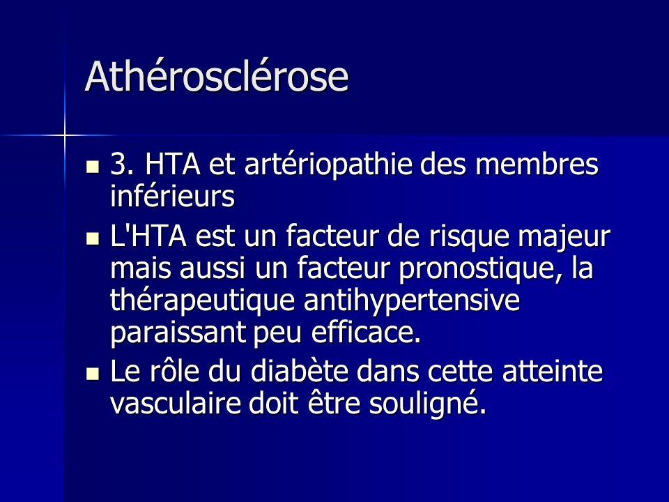 Athérosclérose 3. HTA et artériopathie des membres inférieurs 3. HTA et artériopathie des membres inférieurs L'HTA est un facteur de risque majeur mai