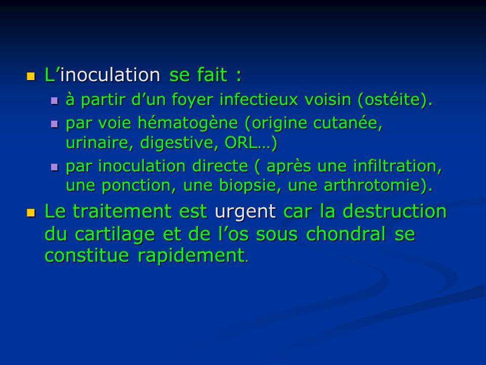 Linoculation se fait : Linoculation se fait : à partir dun foyer infectieux voisin (ostéite). à partir dun foyer infectieux voisin (ostéite). par voie