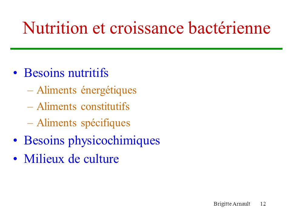 Brigitte Arnault12 Nutrition et croissance bactérienne Besoins nutritifs –Aliments énergétiques –Aliments constitutifs –Aliments spécifiques Besoins p