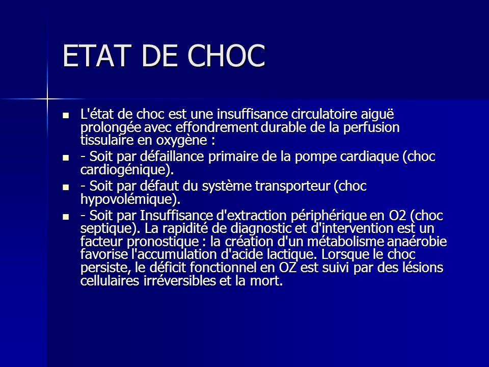 ETAT DE CHOC CHOCS HYPOVOLÉMIQUES 1.Hypovolémie vraie Hémorragie : plaie artérielle, hémorragie digestive, hémopéritoine.