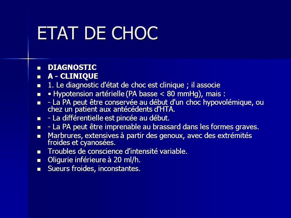 ETAT DE CHOC DIAGNOSTIC DIAGNOSTIC A - CLINIQUE A - CLINIQUE 1. Le diagnostic d'état de choc est clinique ; il associe 1. Le diagnostic d'état de choc
