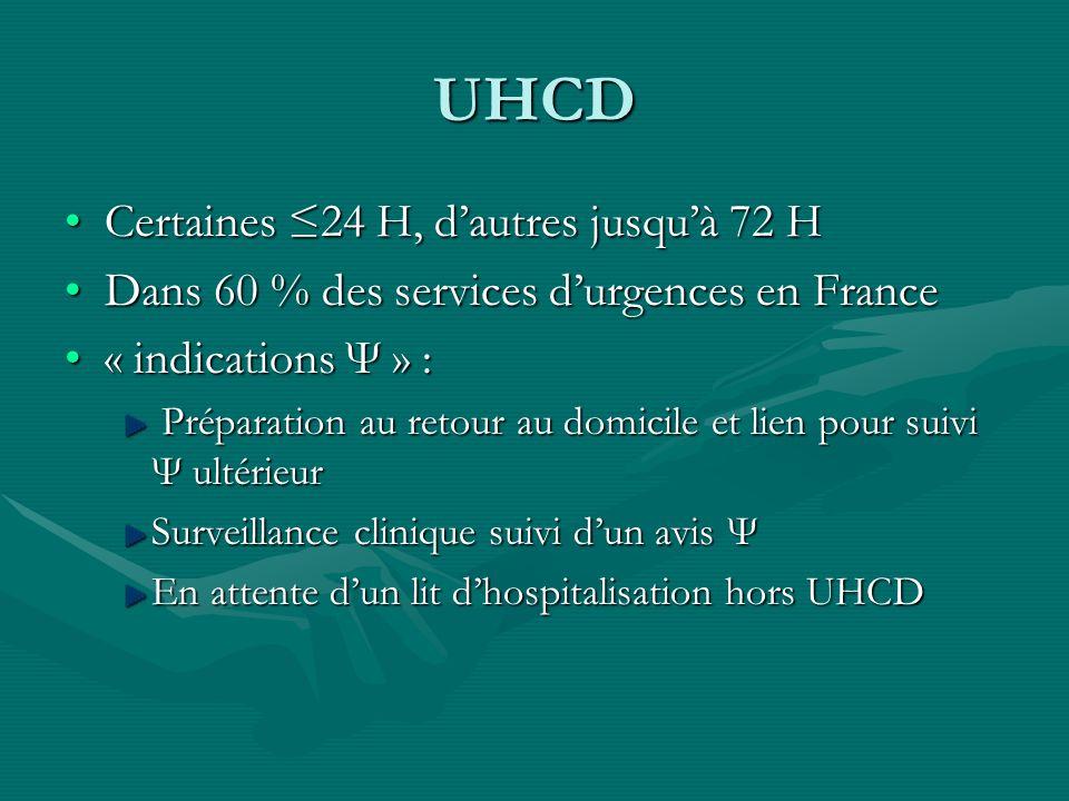 UHCD Certaines 24 H, dautres jusquà 72 HCertaines 24 H, dautres jusquà 72 H Dans 60 % des services durgences en FranceDans 60 % des services durgences