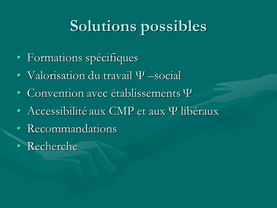 Solutions possibles Formations spécifiquesFormations spécifiques Valorisation du travail Ψ –socialValorisation du travail Ψ –social Convention avec ét