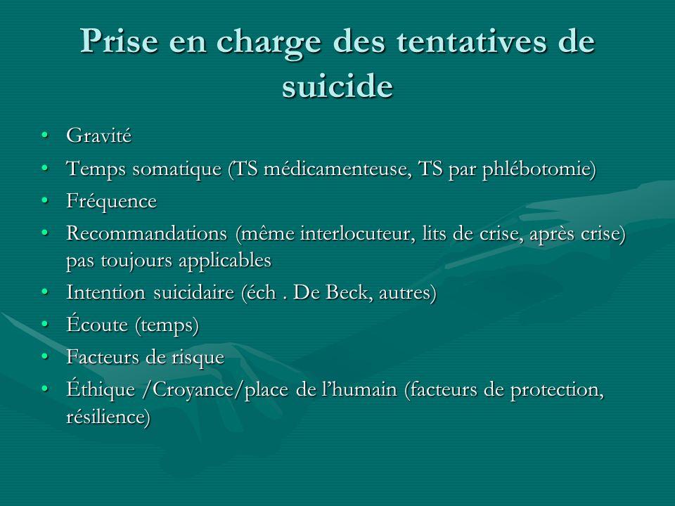 Prise en charge des tentatives de suicide GravitéGravité Temps somatique (TS médicamenteuse, TS par phlébotomie)Temps somatique (TS médicamenteuse, TS