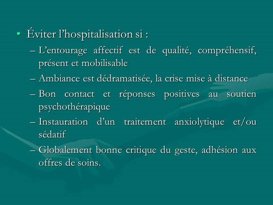 Éviter lhospitalisation si :Éviter lhospitalisation si : –Lentourage affectif est de qualité, compréhensif, présent et mobilisable –Ambiance est dédra