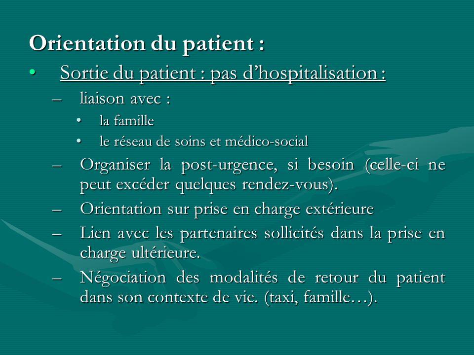 Orientation du patient : Sortie du patient : pas dhospitalisation :Sortie du patient : pas dhospitalisation : –liaison avec : la famillela famille le