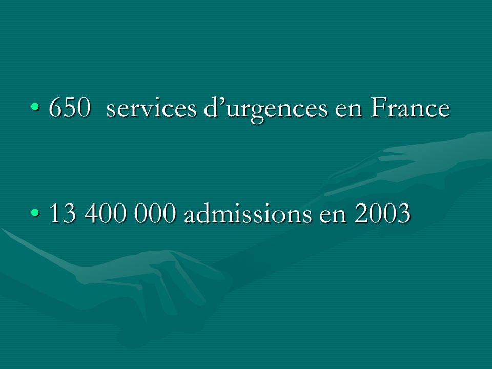 650 services durgences en France650 services durgences en France 13 400 000 admissions en 200313 400 000 admissions en 2003