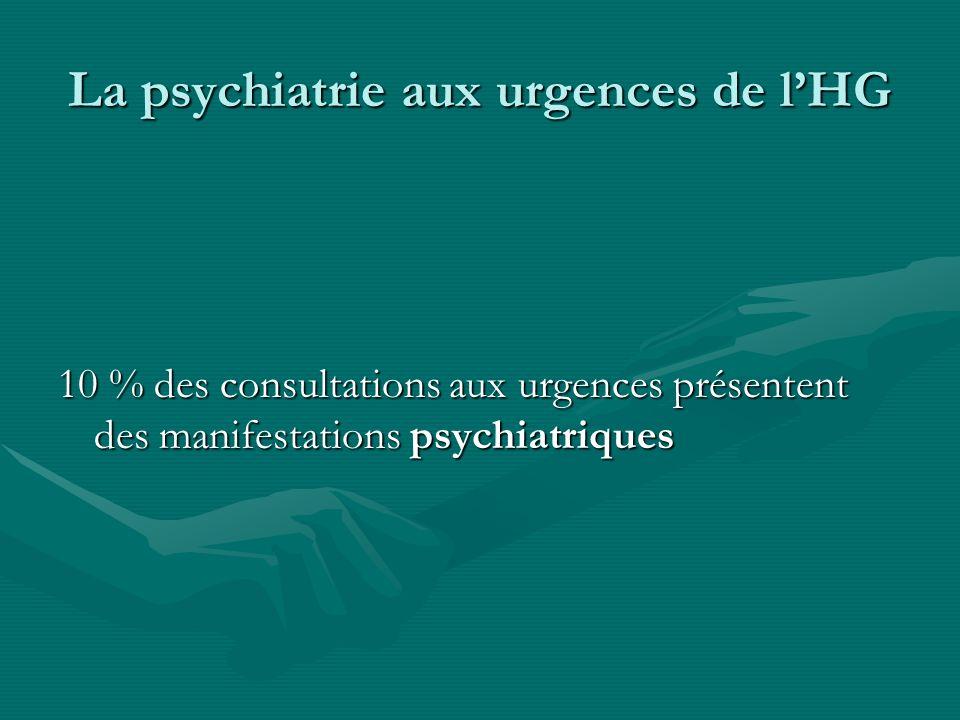 La psychiatrie aux urgences de lHG 10 % des consultations aux urgences présentent des manifestations psychiatriques