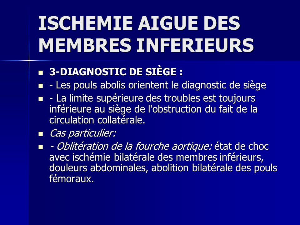 ISCHEMIE AIGUE DES MEMBRES INFERIEURS 3-DIAGNOSTIC DE SIÈGE : 3-DIAGNOSTIC DE SIÈGE : - Les pouls abolis orientent le diagnostic de siège - Les pouls