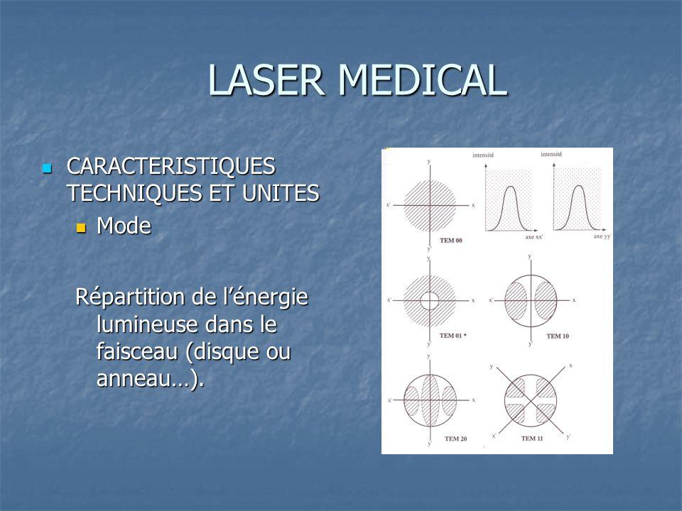 LASER MEDICAL CARACTERISTIQUES TECHNIQUES ET UNITES CARACTERISTIQUES TECHNIQUES ET UNITES Mode Mode Répartition de lénergie lumineuse dans le faisceau (disque ou anneau…).