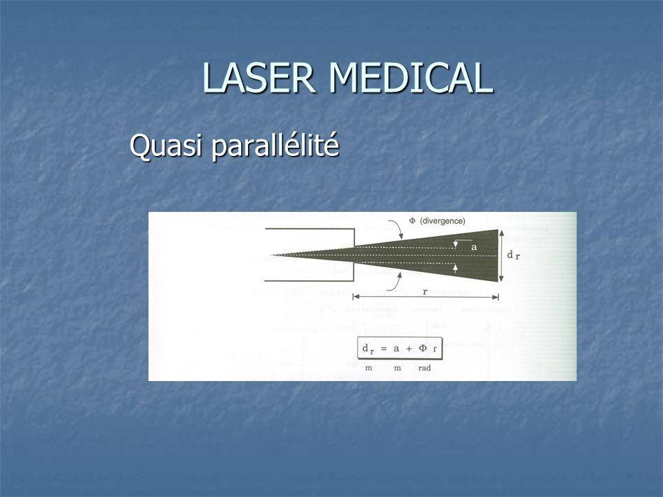 LASER MEDICAL Quasi parallélité