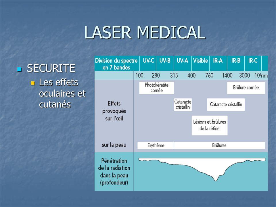 LASER MEDICAL SECURITE SECURITE Les effets oculaires et cutanés Les effets oculaires et cutanés