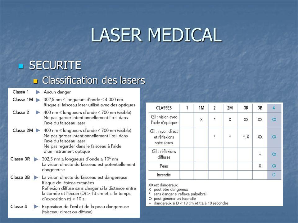 LASER MEDICAL SECURITE SECURITE Classification des lasers Classification des lasers