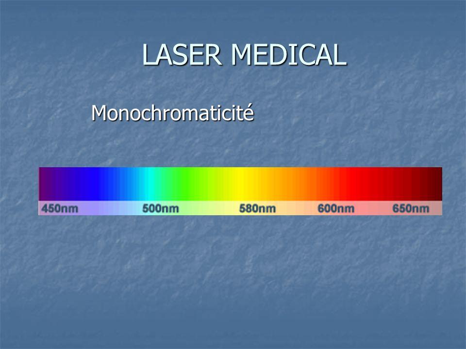 LASER MEDICAL Monochromaticité