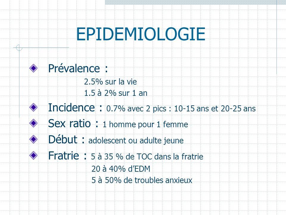 EPIDEMIOLOGIE Prévalence : 2.5% sur la vie 1.5 à 2% sur 1 an Incidence : 0.7% avec 2 pics : 10-15 ans et 20-25 ans Sex ratio : 1 homme pour 1 femme Dé