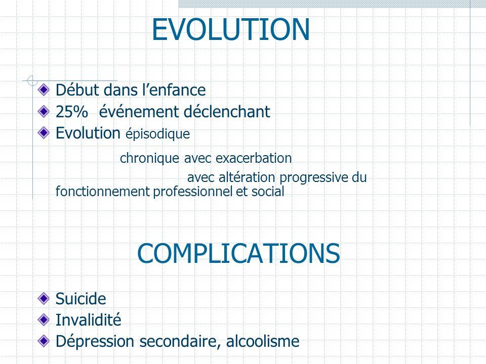 EVOLUTION Début dans lenfance 25% événement déclenchant Evolution épisodique chronique avec exacerbation avec altération progressive du fonctionnement