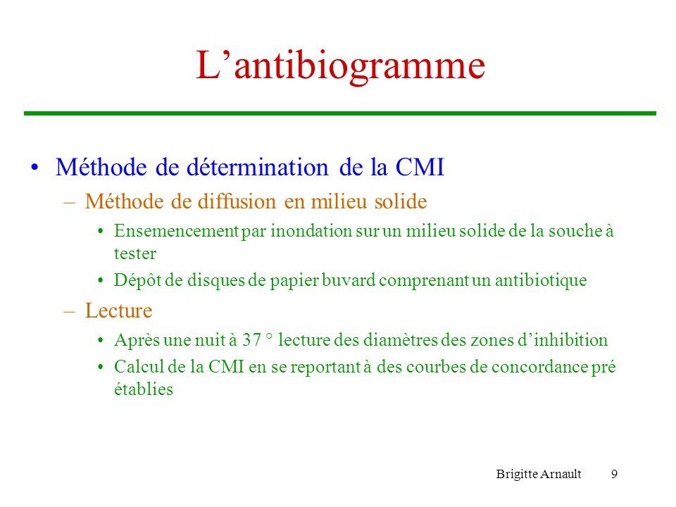 Brigitte Arnault8 Lantibiogramme Introduction –Tester la sensibilité dun germe à 1 ou plusieurs antibiotiques –Epidémiologie –Identification bactérien
