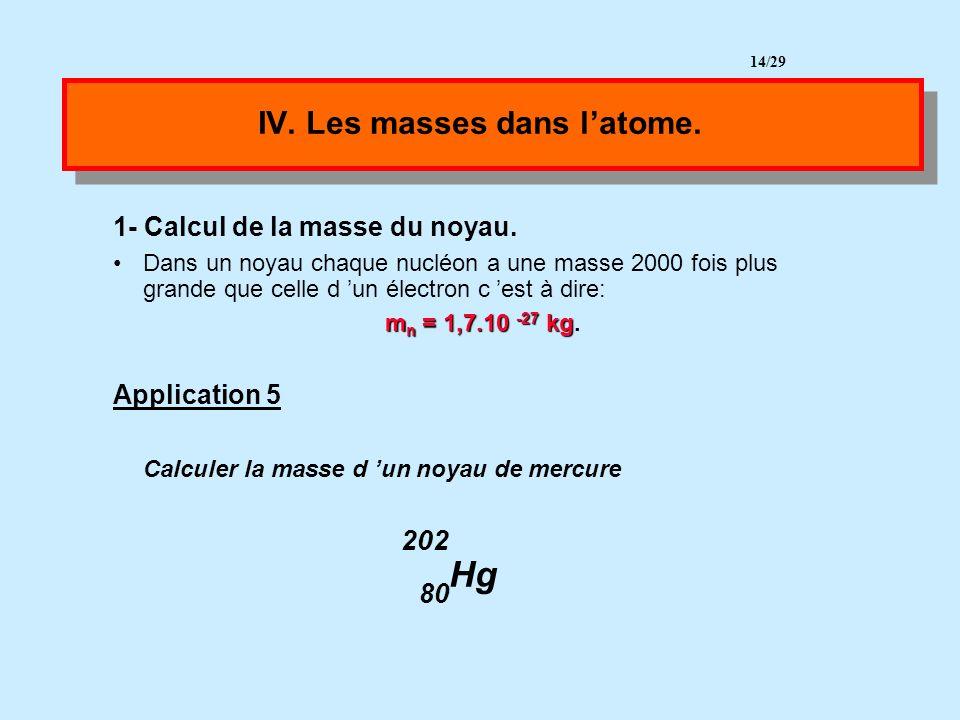III- Les électrons 2- Nombre délectrons.Un atome est électriquement neutre.