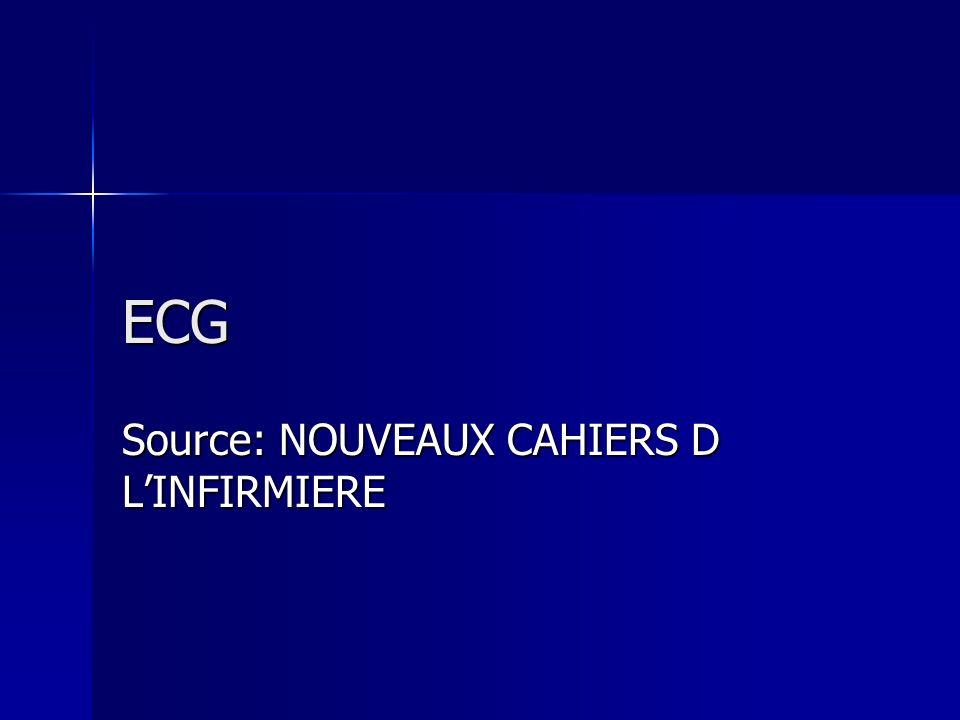ECG Source: NOUVEAUX CAHIERS D LINFIRMIERE