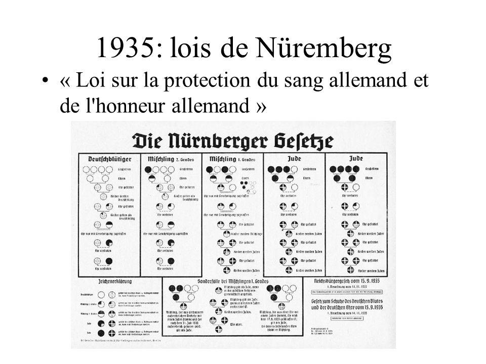 1935: lois de Nüremberg « Loi sur la protection du sang allemand et de l honneur allemand »