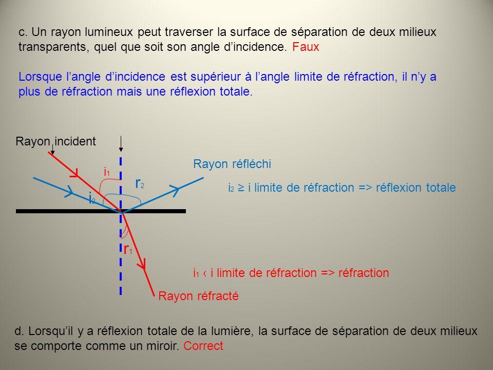 Ex 20 p.40 Le bon schéma a.Impossible Une réflexion totale peut se produire seulement lorsque le milieu initiale de propagation et le milieu où la vitesse est la plus lente.