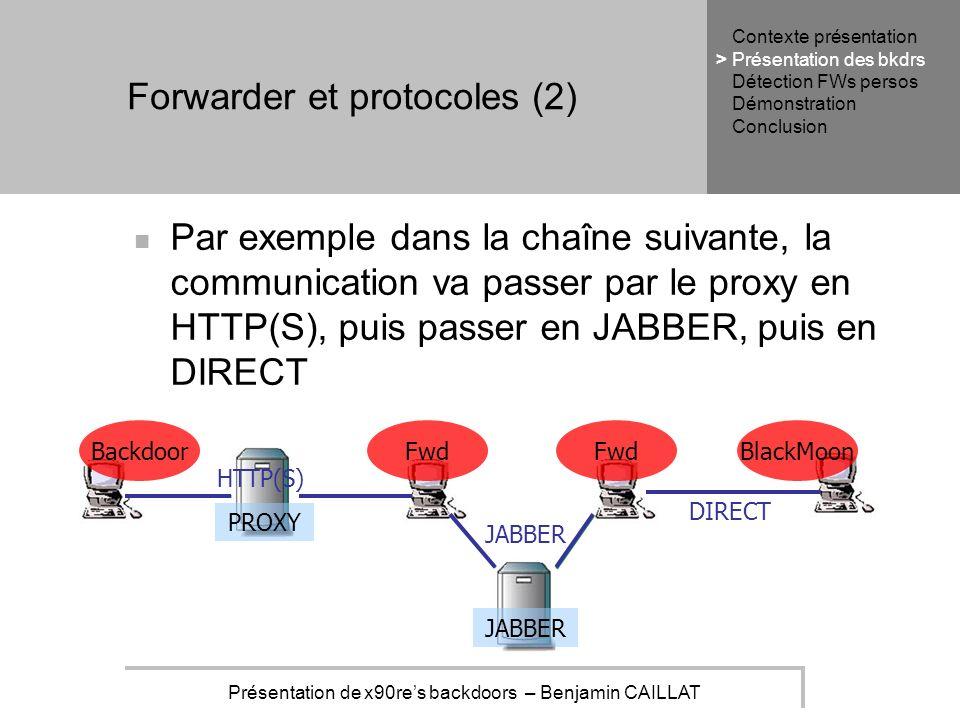 Présentation de x90res backdoors – Benjamin CAILLAT Forwarder et protocoles (2) Par exemple dans la chaîne suivante, la communication va passer par le proxy en HTTP(S), puis passer en JABBER, puis en DIRECT PROXY JABBER DIRECT BackdoorBlackMoon HTTP(S) Fwd Contexte présentation Présentation des bkdrs Détection FWs persos Démonstration Conclusion >
