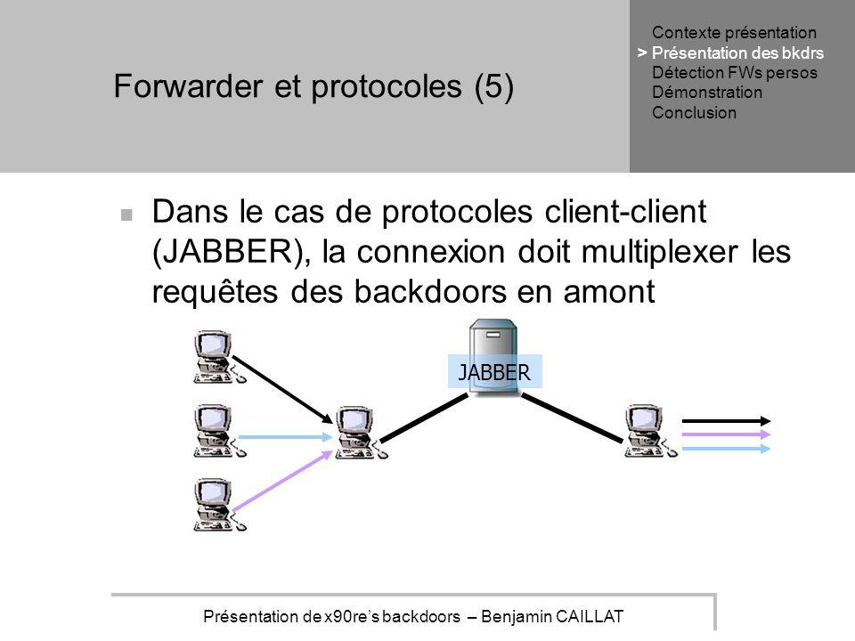 Présentation de x90res backdoors – Benjamin CAILLAT Forwarder et protocoles (5) Dans le cas de protocoles client-client (JABBER), la connexion doit multiplexer les requêtes des backdoors en amont JABBER Contexte présentation Présentation des bkdrs Détection FWs persos Démonstration Conclusion >
