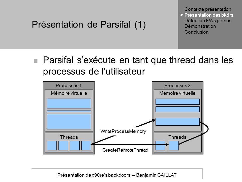 Présentation de x90res backdoors – Benjamin CAILLAT Présentation de Parsifal (1) Parsifal sexécute en tant que thread dans les processus de lutilisate