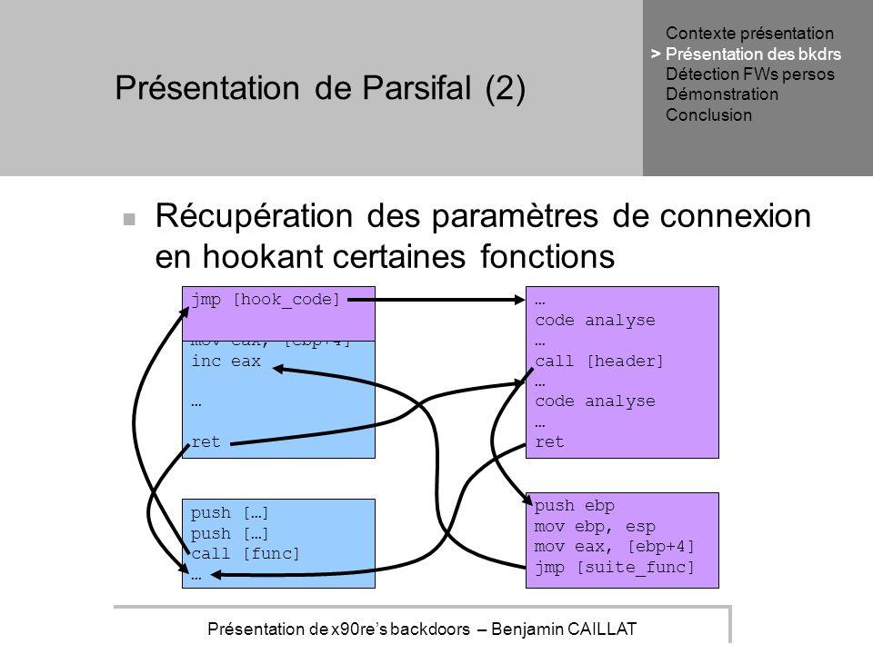 Présentation de x90res backdoors – Benjamin CAILLAT Présentation de Parsifal (2) Récupération des paramètres de connexion en hookant certaines fonctions push […] call [func] … push ebp mov ebp, esp mov eax, [ebp+4] inc eax … ret … code analyse … call [header] … code analyse … ret push ebp mov ebp, esp mov eax, [ebp+4] jmp [suite_func] jmp [hook_code] Contexte présentation Présentation des bkdrs Détection FWs persos Démonstration Conclusion >