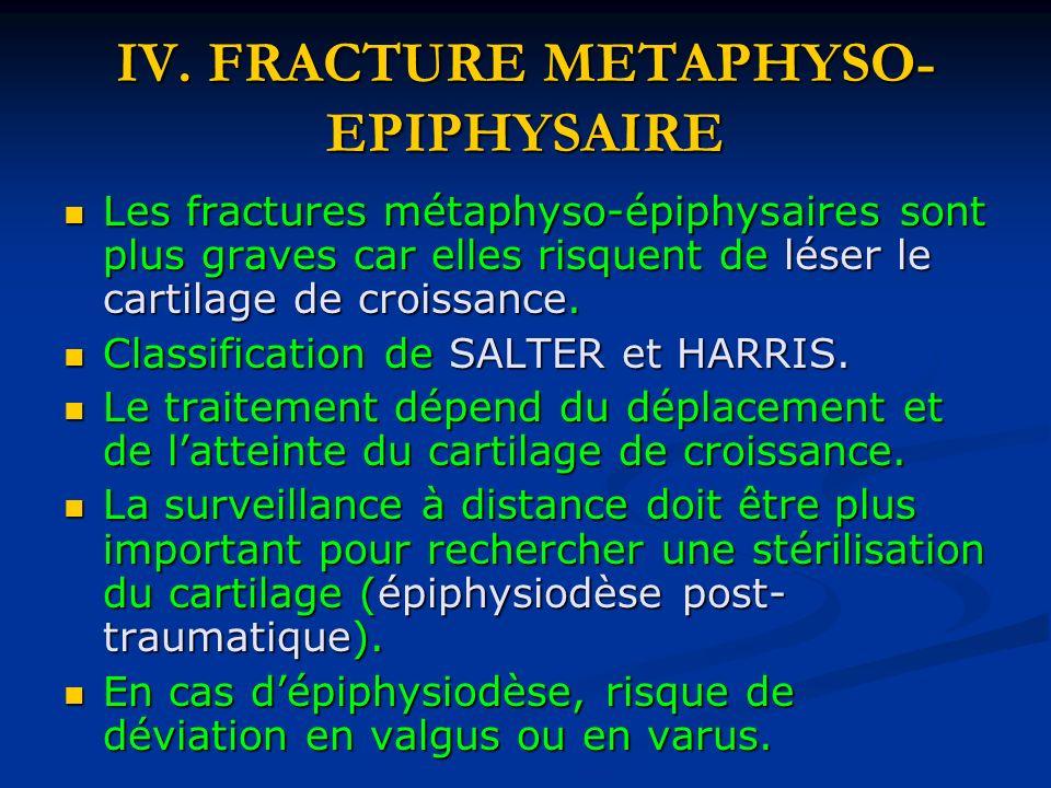 IV. FRACTURE METAPHYSO- EPIPHYSAIRE Les fractures métaphyso-épiphysaires sont plus graves car elles risquent de léser le cartilage de croissance. Les