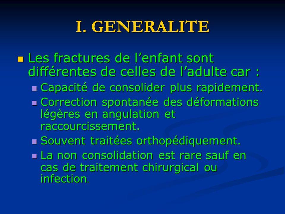 I. GENERALITE Les fractures de lenfant sont différentes de celles de ladulte car : Les fractures de lenfant sont différentes de celles de ladulte car