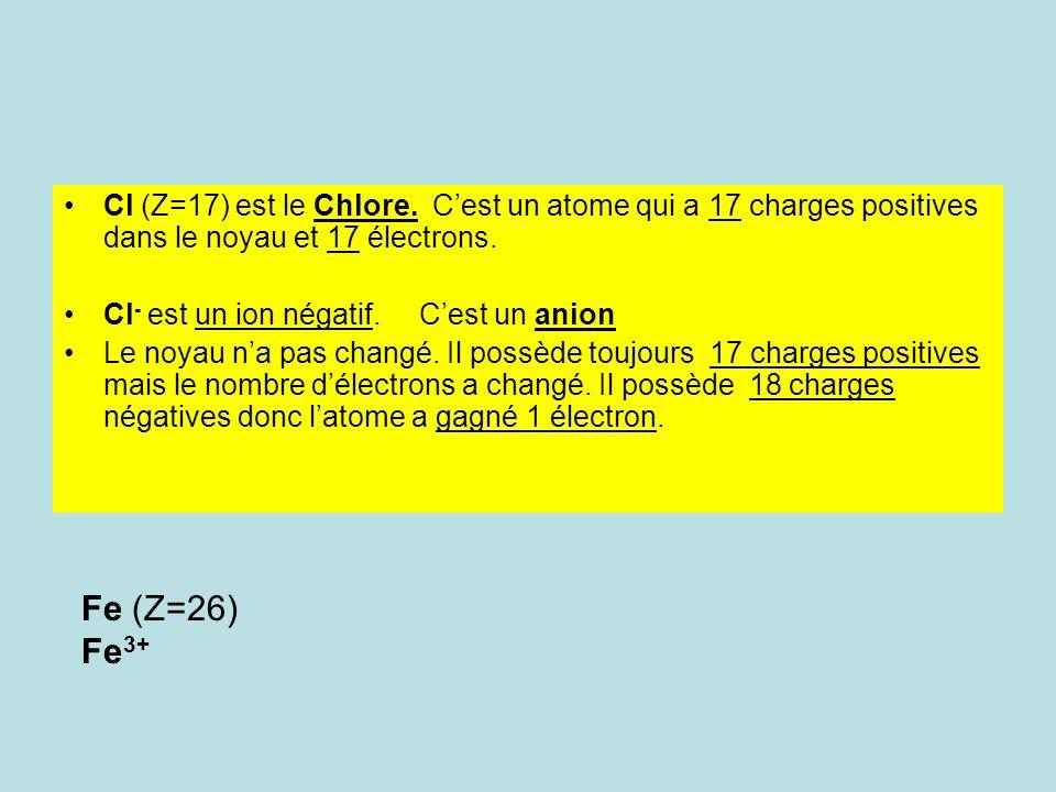 Applications Cu (Z=29) est le cuivre Cest un atome qui a 29 charges positives dans le noyau et 29 électrons. Cu 2+ est un ion positif. Cest un cation