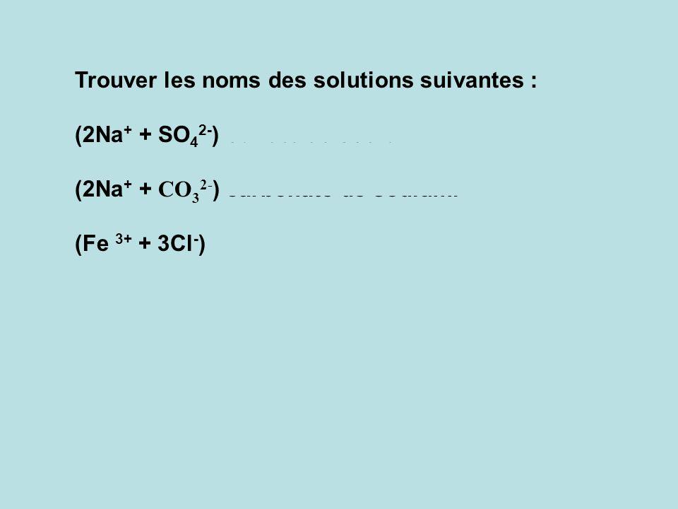 Application : Ecrire la formule des solutions suivantes : lhydroxyde de sodium ; le sulfate de zinc ; le nitrate de fer II ; le sulfate de fer III. (F