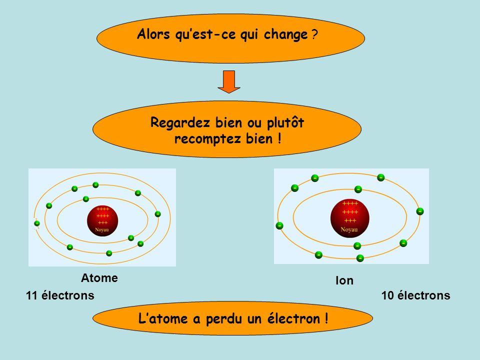 Lion sodium 23 11 Na Le noyau de lion est identique à celui de latome (11 charges positives)