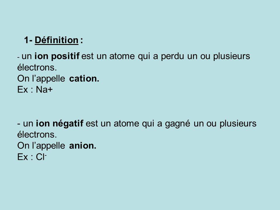 1- Définition : - un ion positif est un atome qui a perdu un ou plusieurs électrons.