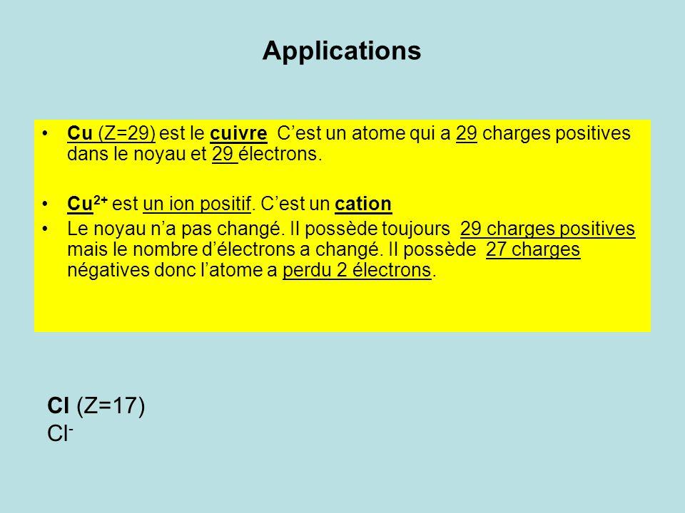 Applications Cu (Z=29) est le cuivre Cest un atome qui a 29 charges positives dans le noyau et 29 électrons.