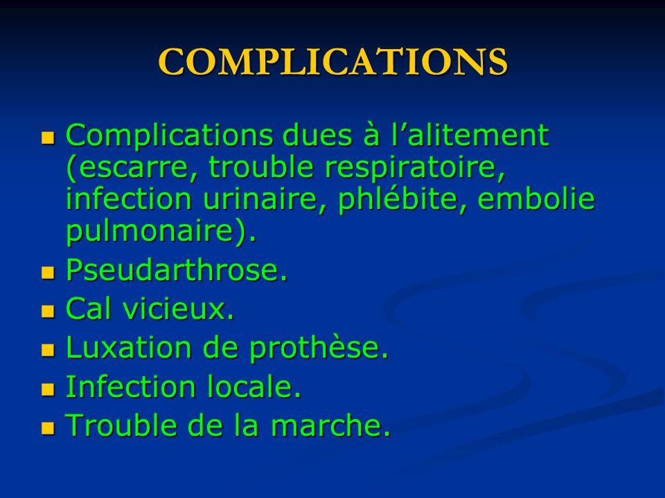COMPLICATIONS Complications dues à lalitement (escarre, trouble respiratoire, infection urinaire, phlébite, embolie pulmonaire). Complications dues à