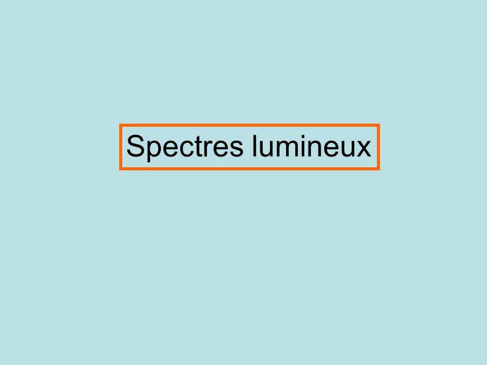 Le spectre est la signature de latome.