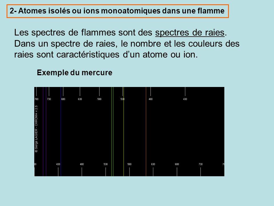 Les spectres de flammes sont des spectres de raies. Dans un spectre de raies, le nombre et les couleurs des raies sont caractéristiques dun atome ou i