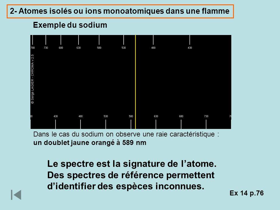Le spectre est la signature de latome. Des spectres de référence permettent didentifier des espèces inconnues. Exemple du sodium Dans le cas du sodium