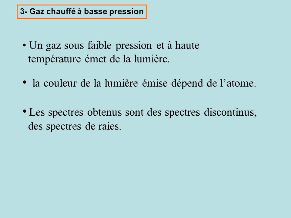 Un gaz sous faible pression et à haute température émet de la lumière. la couleur de la lumière émise dépend de latome. Les spectres obtenus sont des