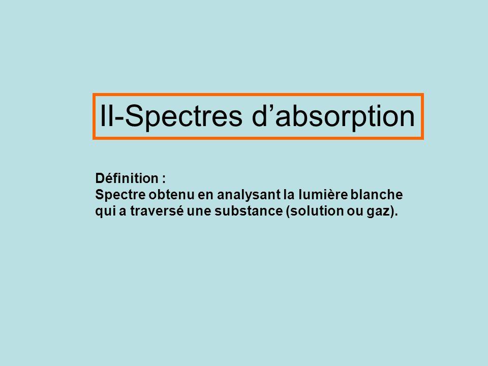 II-Spectres dabsorption Définition : Spectre obtenu en analysant la lumière blanche qui a traversé une substance (solution ou gaz).