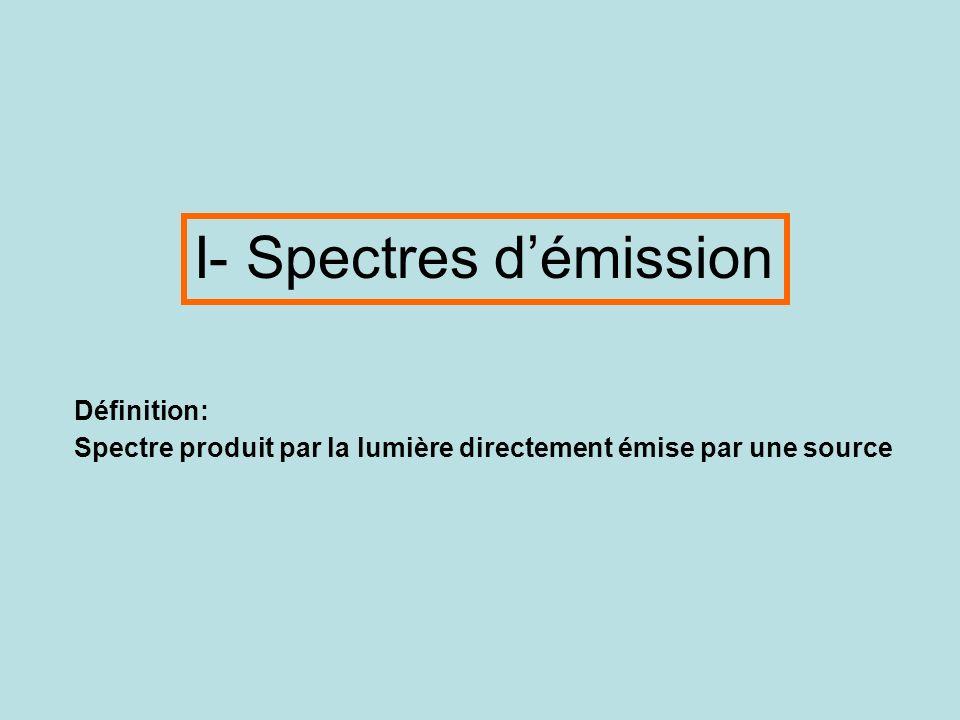 Sources émettrices 1- Objet incandescent 2- Atomes isolés ou ions monoatomiques dans une flamme 3- Gaz chauffé à basse pression spectre