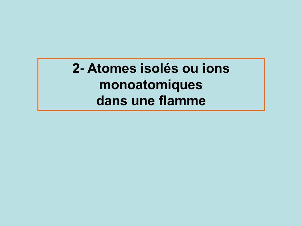 2- Atomes isolés ou ions monoatomiques dans une flamme