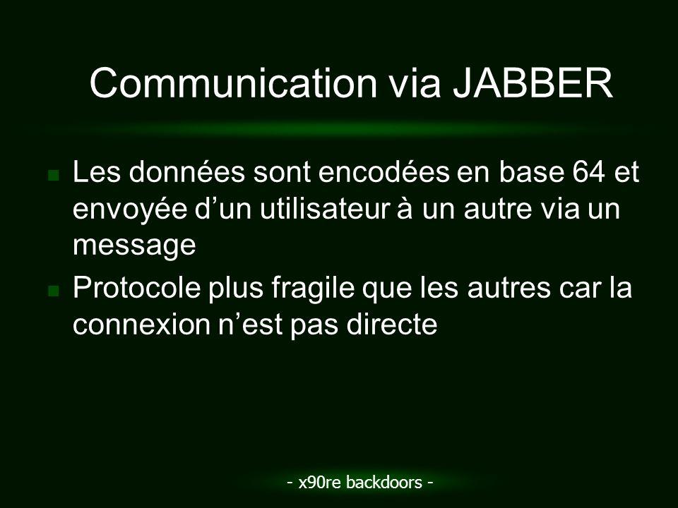- x90re backdoors - Communication via JABBER Les données sont encodées en base 64 et envoyée dun utilisateur à un autre via un message Protocole plus