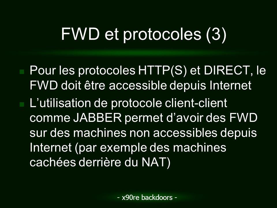 - x90re backdoors - FWD et protocoles (3) Pour les protocoles HTTP(S) et DIRECT, le FWD doit être accessible depuis Internet Lutilisation de protocole